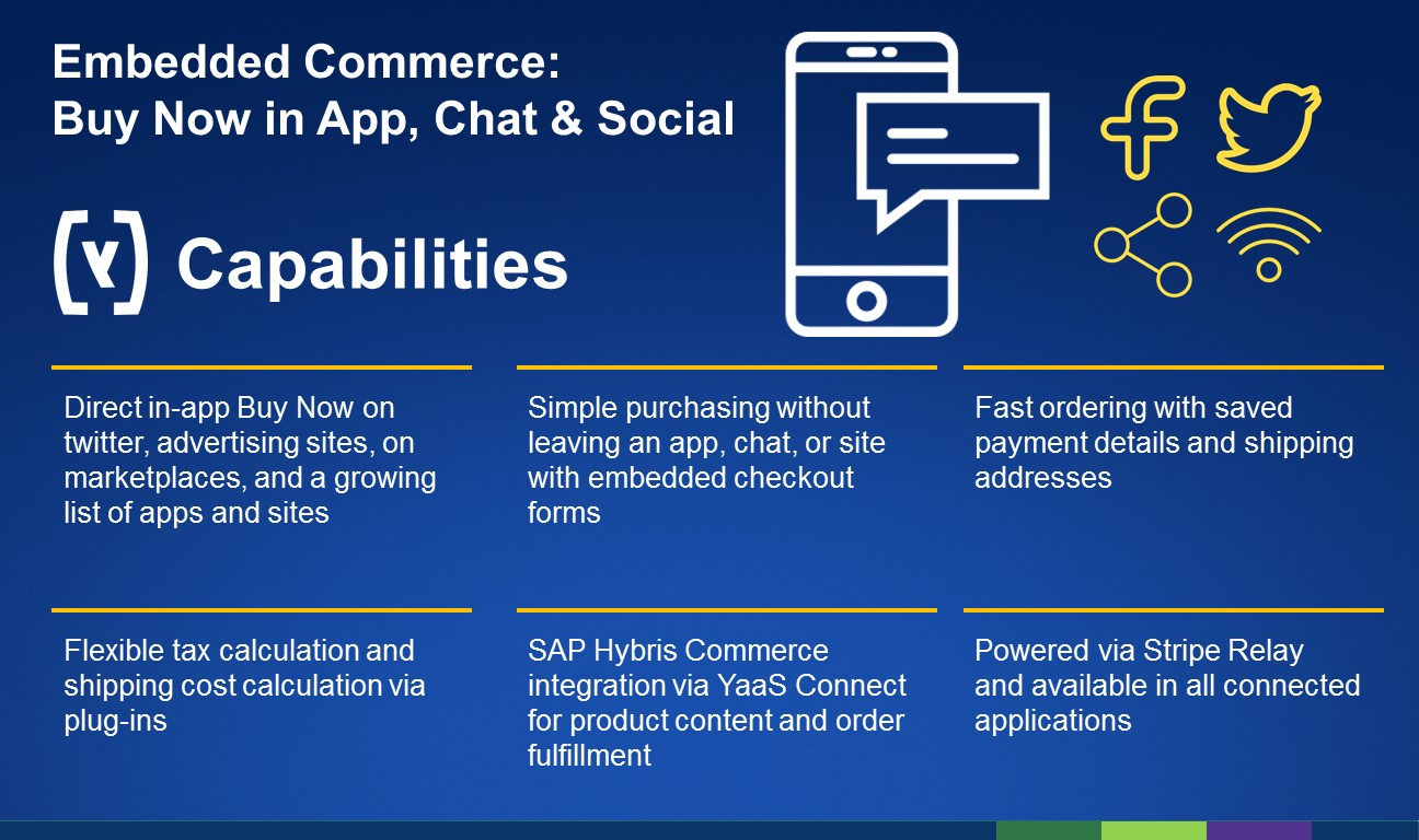 SAP Hybris Embedded Commerce